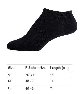 Sizeguide Milrab sokker small.jpg