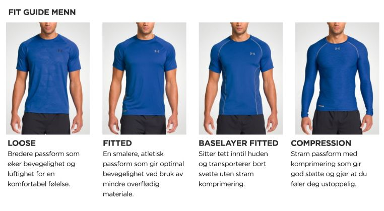 Fit Guide Menn Under Armour.jpg