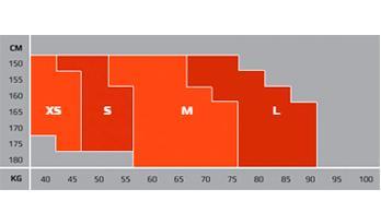 Størrelsesguide-2xu-dame.jpg